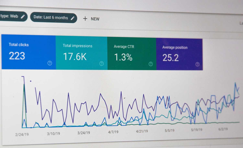 statistics of the Website performance